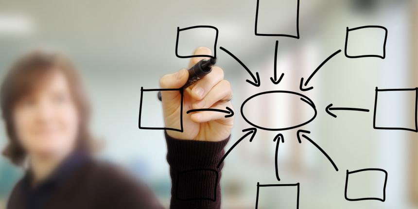 Značaj i modeli partnerstva